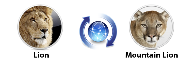 Actualización de MacOS X Lion 10.7 a Mountain Lion 10.8